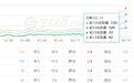 SEO优化-网站关键词排名-网络营销推广-百推网络