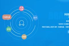网站有哪些:风靡全网的影视解说,究竟有什么秘密?插图(7)
